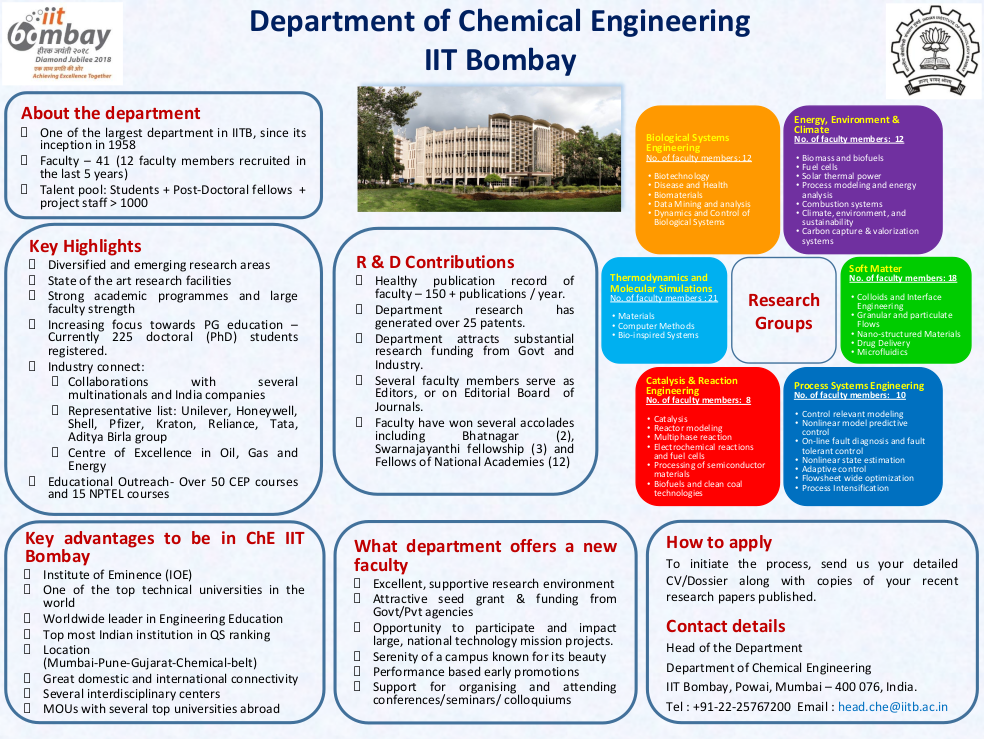 Department of Chemical Engineering IIT Bombay Poster 1