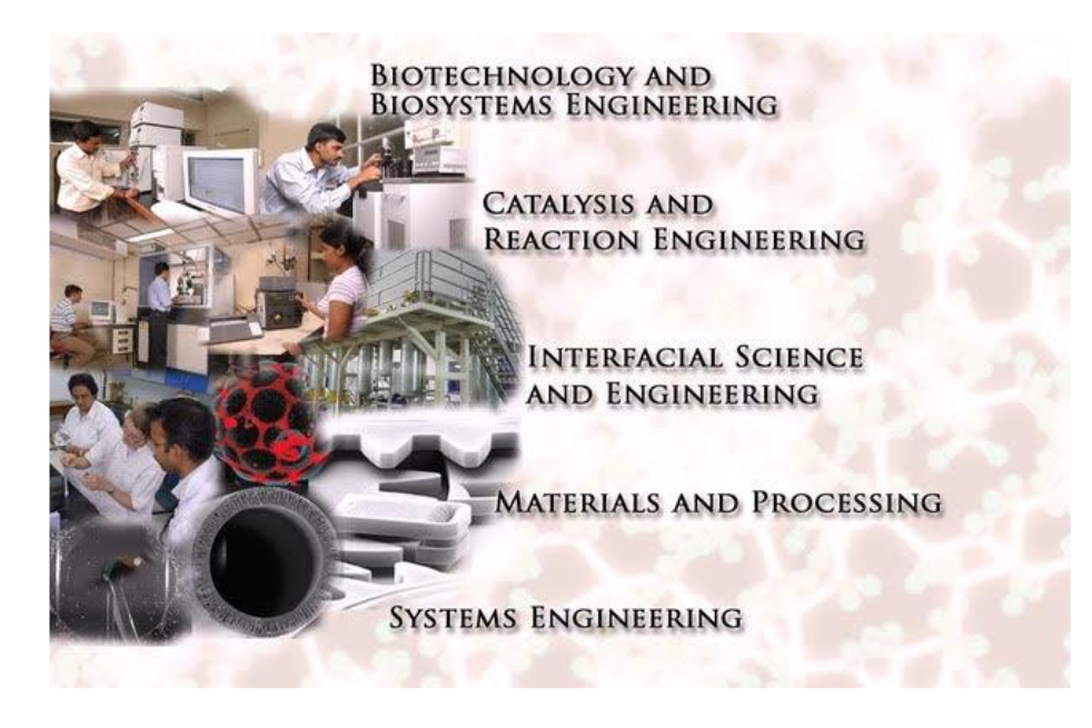 Department of Chemical Engineering IIT Bombay Poster 2